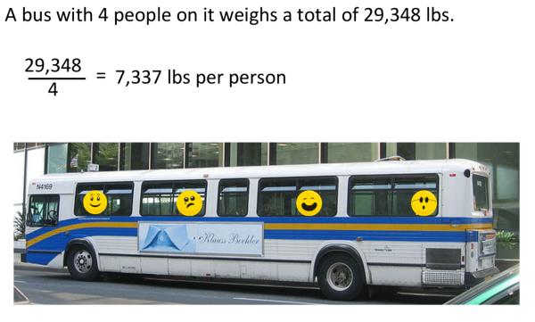 bus-example