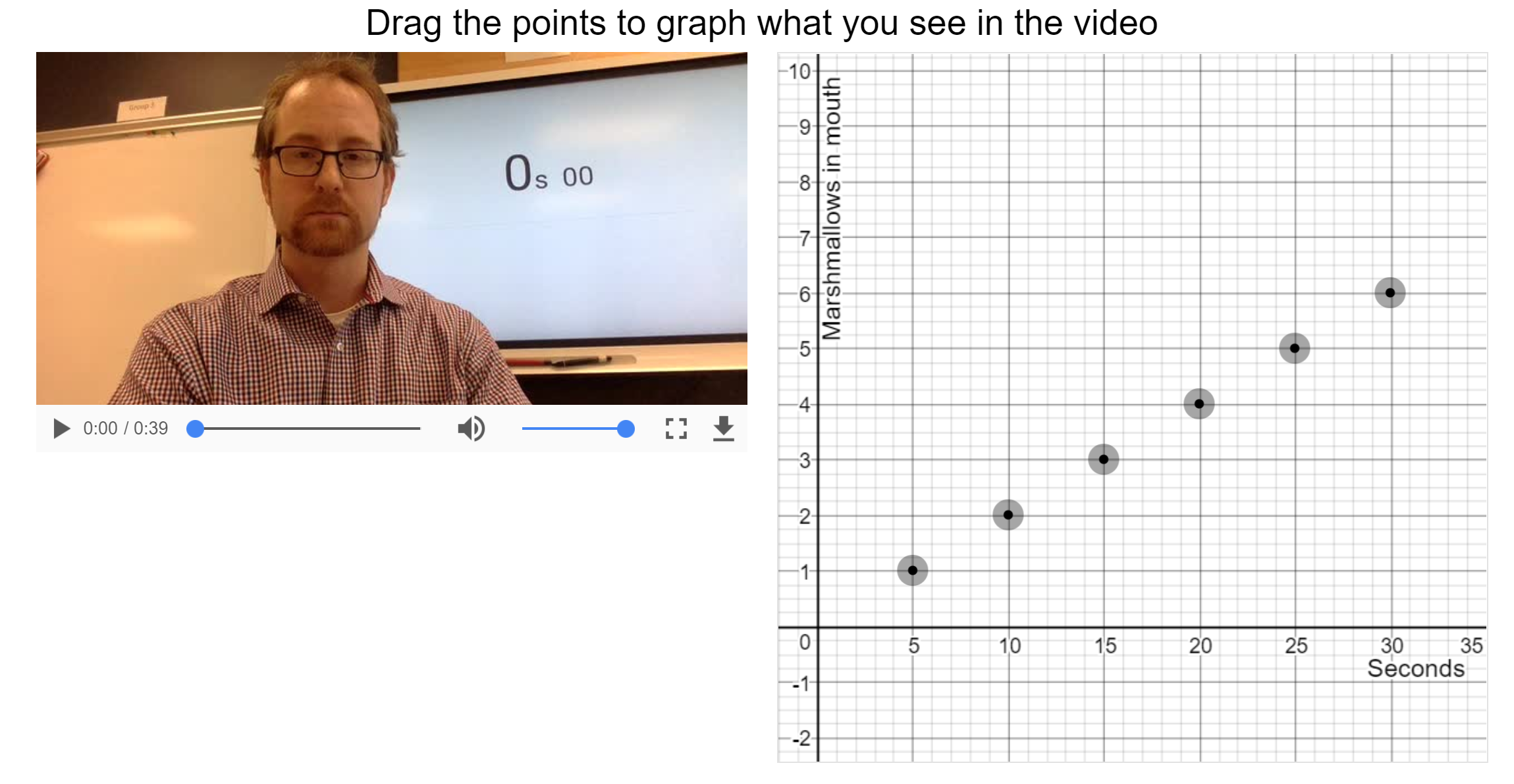 video and graph